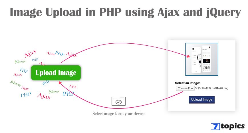 Image upload in PHP using Ajax and jQuery
